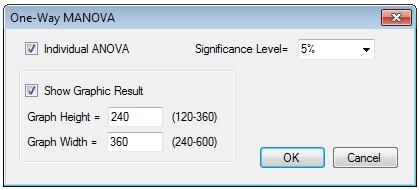 One-Way Multiple Analysis of Variance (MANOVA)